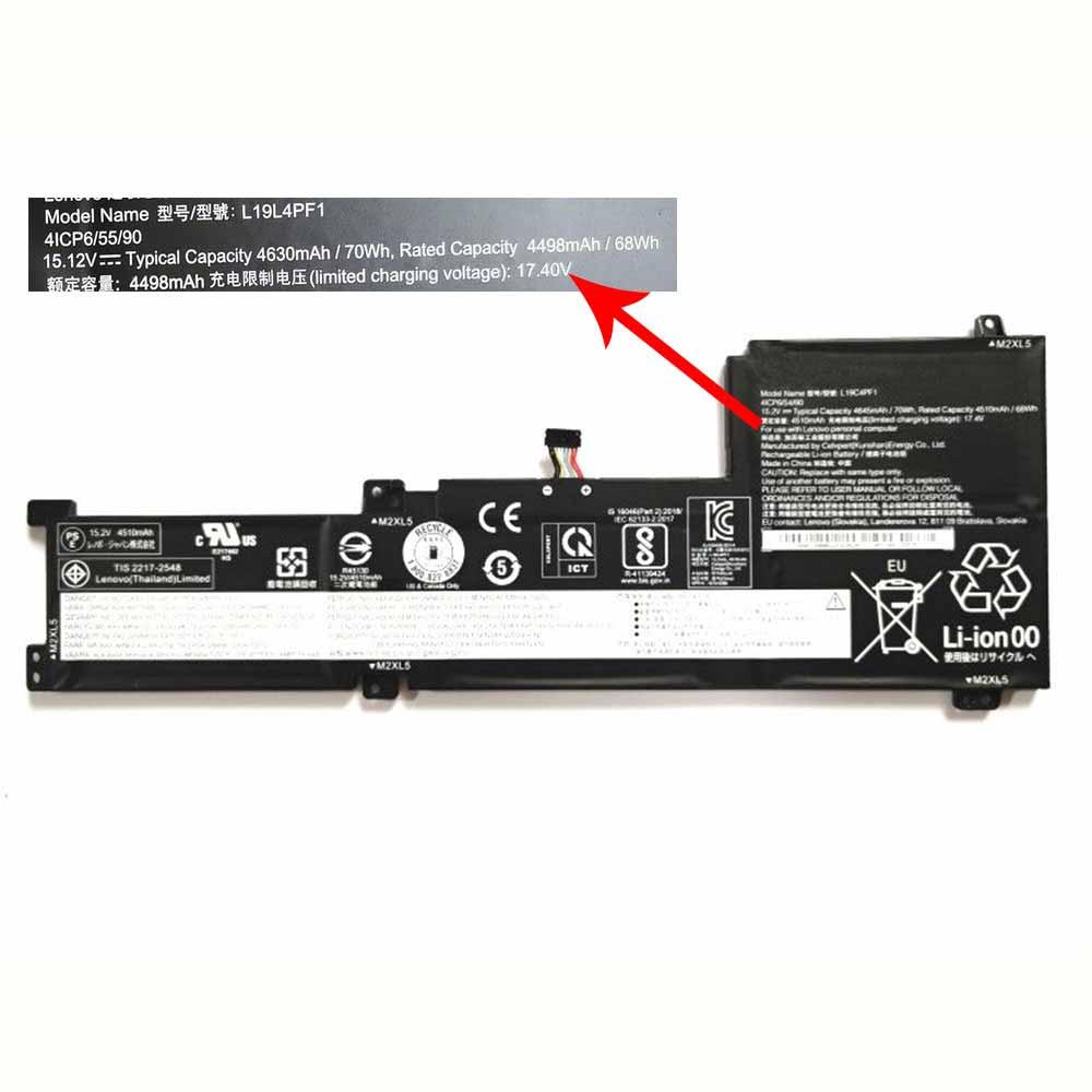 Lenovo Ideapad 5-15IIL05 Xiaoxin 15 2020